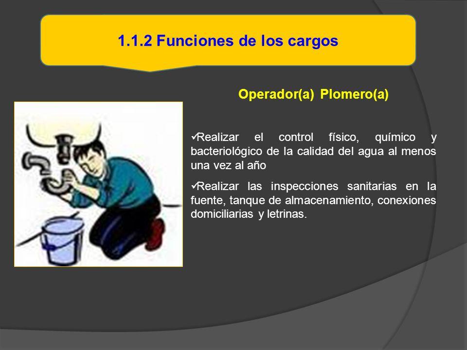 1.1.2 Funciones de los cargos Operador(a) Plomero(a) Realizar el control físico, químico y bacteriológico de la calidad del agua al menos una vez al a