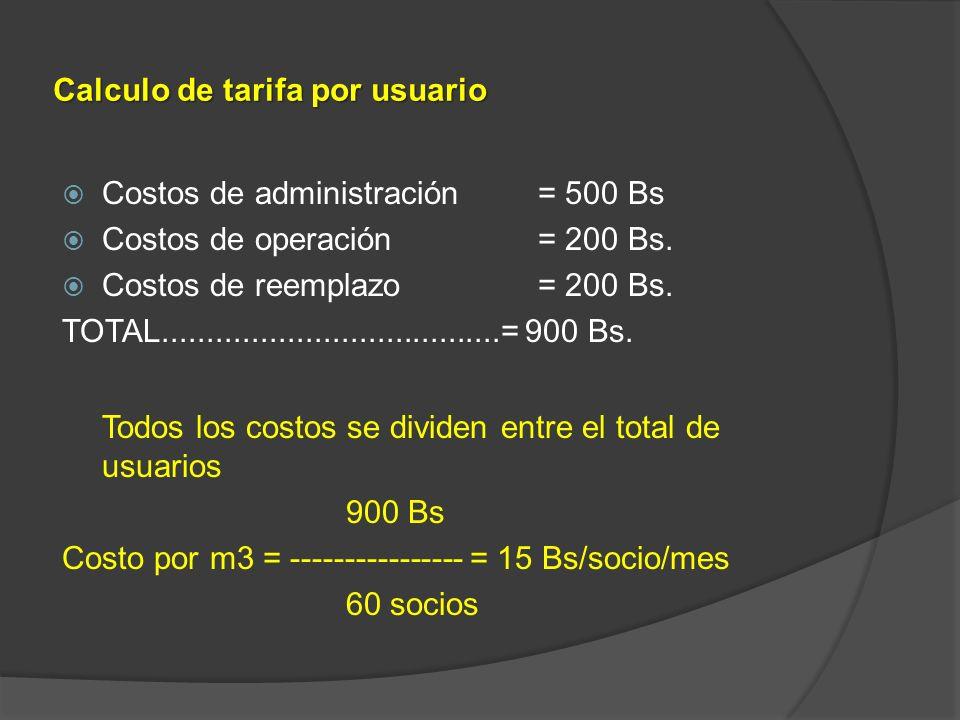 Calculo de tarifa por usuario Costos de administración = 500 Bs Costos de operación = 200 Bs. Costos de reemplazo= 200 Bs. TOTAL......................