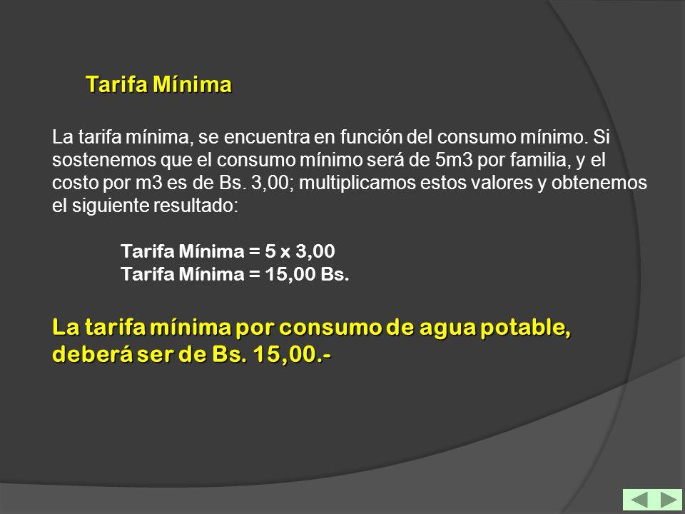 Tarifa Mínima La tarifa mínima, se encuentra en función del consumo mínimo. Si sostenemos que el consumo mínimo será de 5m3 por familia, y el costo po