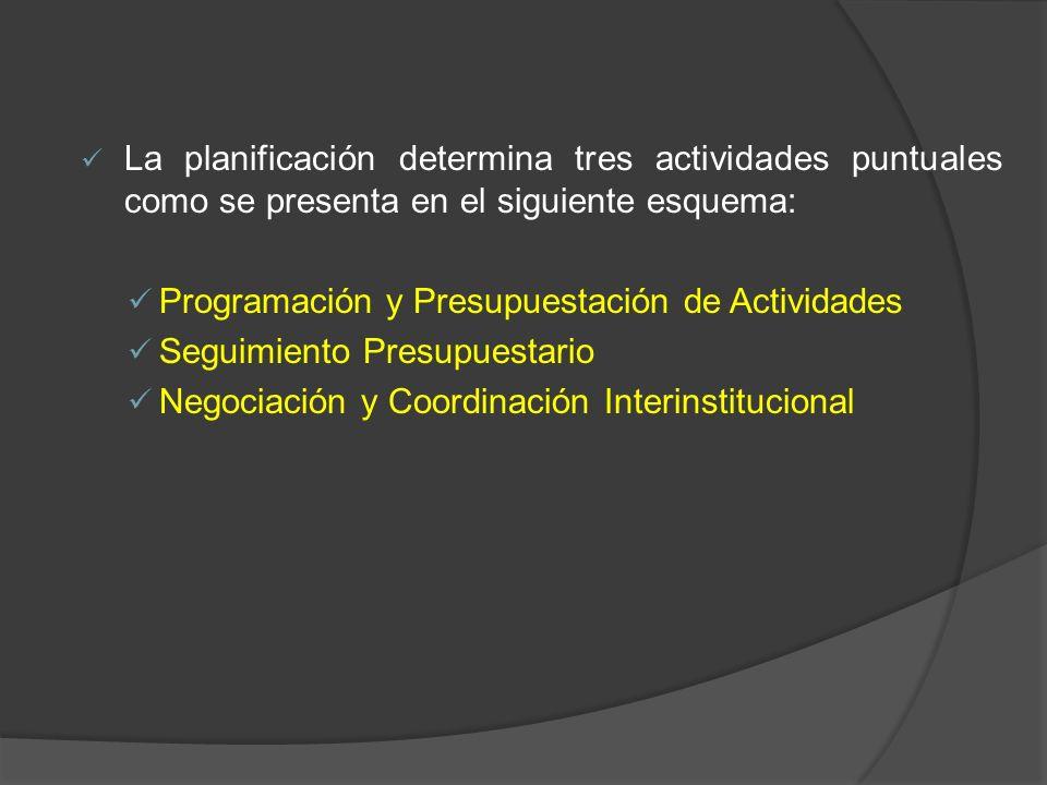 La planificación determina tres actividades puntuales como se presenta en el siguiente esquema: Programación y Presupuestación de Actividades Seguimie