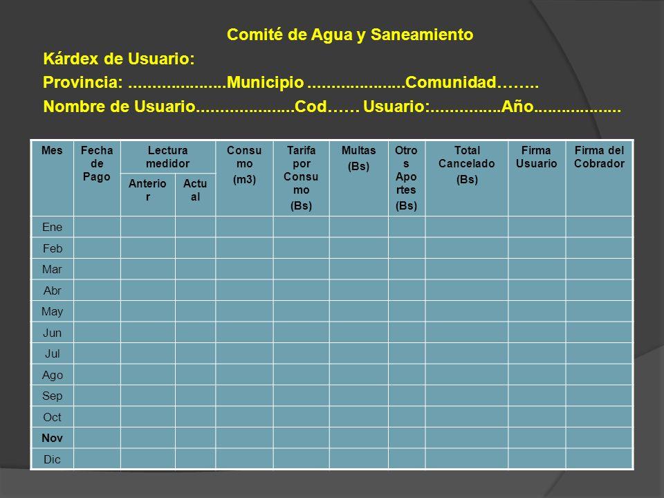 Comité de Agua y Saneamiento Kárdex de Usuario: Provincia:.....................Municipio.....................Comunidad…….. Nombre de Usuario..........