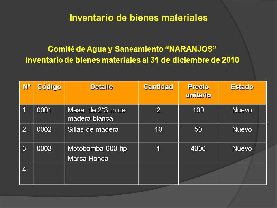 Inventario de bienes materiales Comité de Agua y Saneamiento NARANJOS Inventario de bienes materiales al 31 de diciembre de 2010 NºCódigoDetalleCantid
