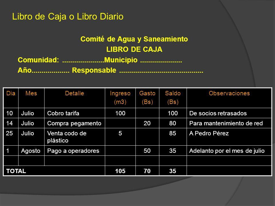 Libro de Caja o Libro Diario Comité de Agua y Saneamiento LIBRO DE CAJA Comunidad:.....................Municipio..................... Año.............