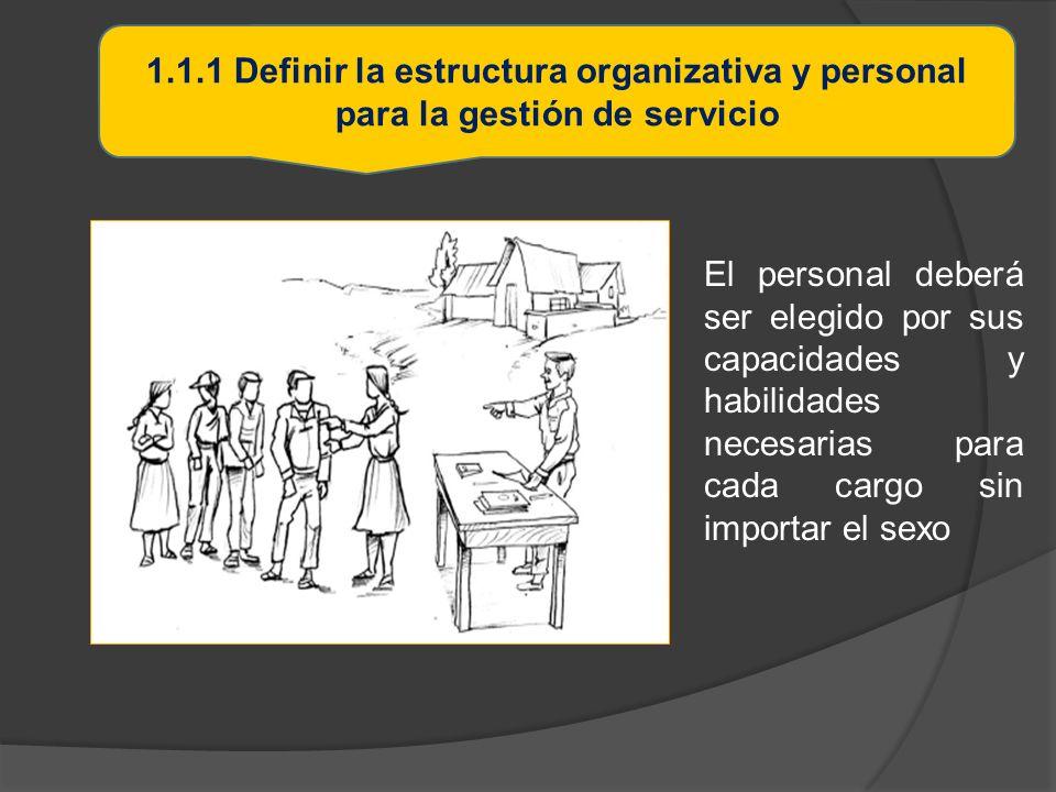 El personal deberá ser elegido por sus capacidades y habilidades necesarias para cada cargo sin importar el sexo 1.1.1 Definir la estructura organizat