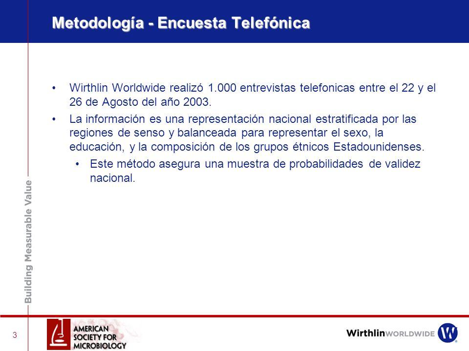 3 Metodología - Encuesta Telefónica Wirthlin Worldwide realizó 1.000 entrevistas telefonicas entre el 22 y el 26 de Agosto del año 2003.