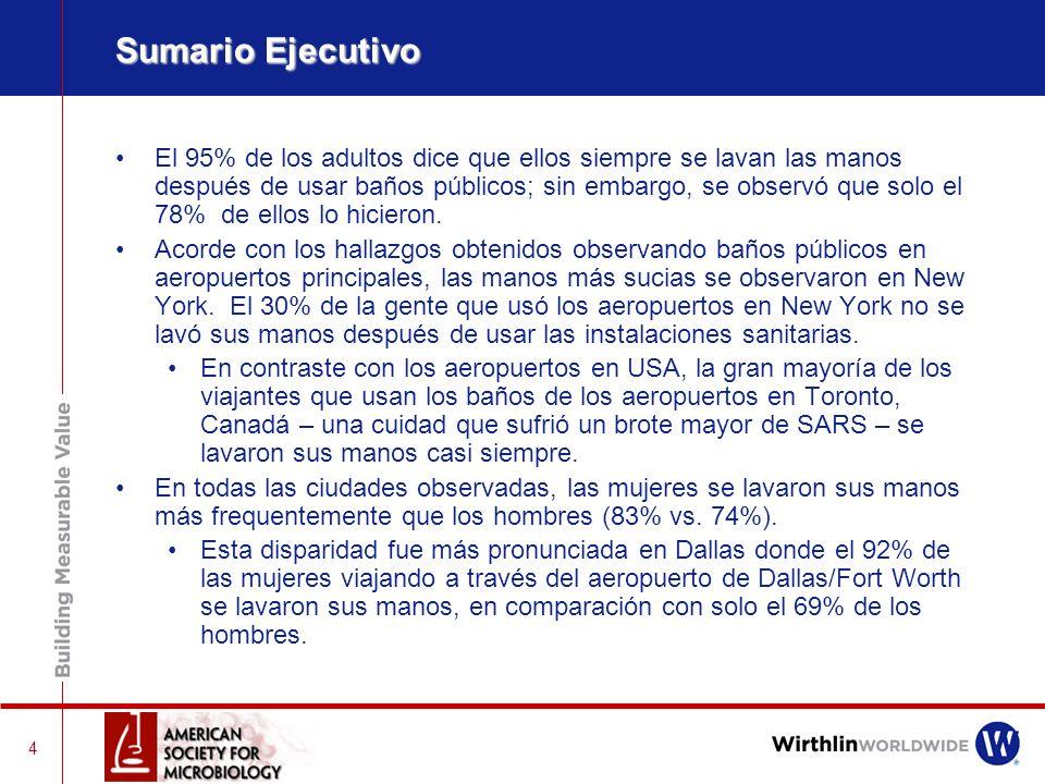 3 Metodología - Encuesta Telefónica Wirthlin Worldwide realizó 1.000 entrevistas telefonicas entre el 22 y el 26 de Agosto del año 2003. La informació
