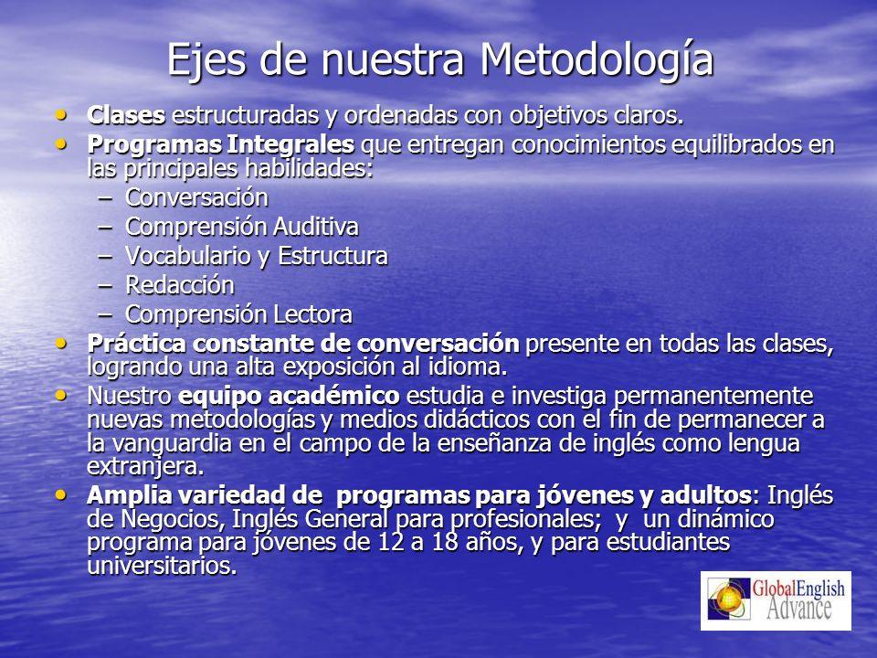 Ejes de nuestra Metodología Clases estructuradas y ordenadas con objetivos claros. Clases estructuradas y ordenadas con objetivos claros. Programas In