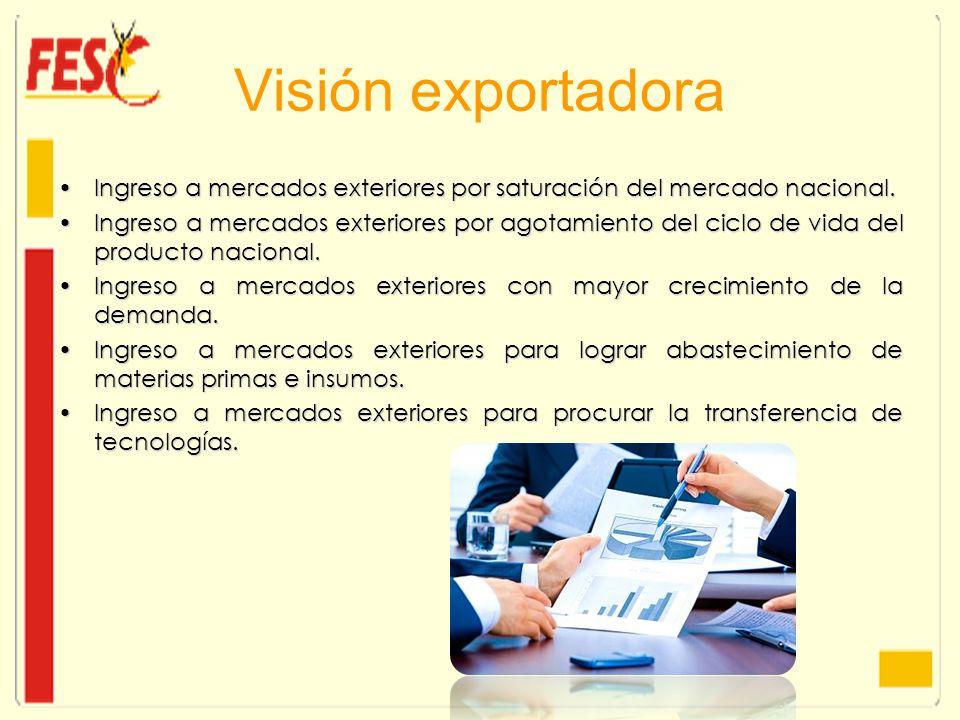 Visión exportadora Ingreso a mercados exteriores por saturación del mercado nacional.Ingreso a mercados exteriores por saturación del mercado nacional