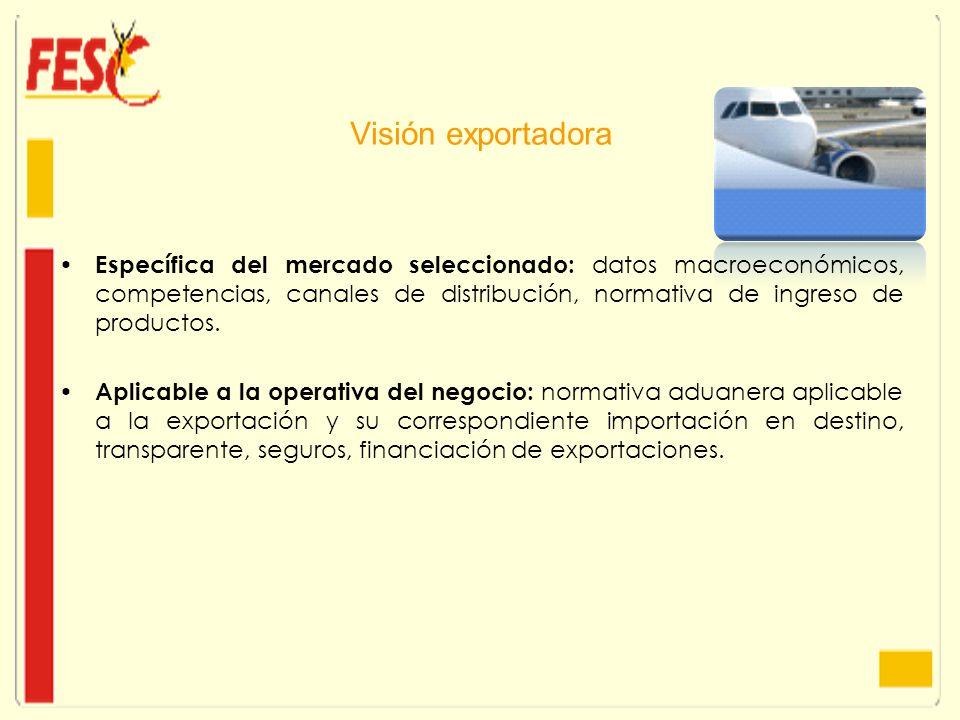 Visión exportadora Específica del mercado seleccionado: datos macroeconómicos, competencias, canales de distribución, normativa de ingreso de producto