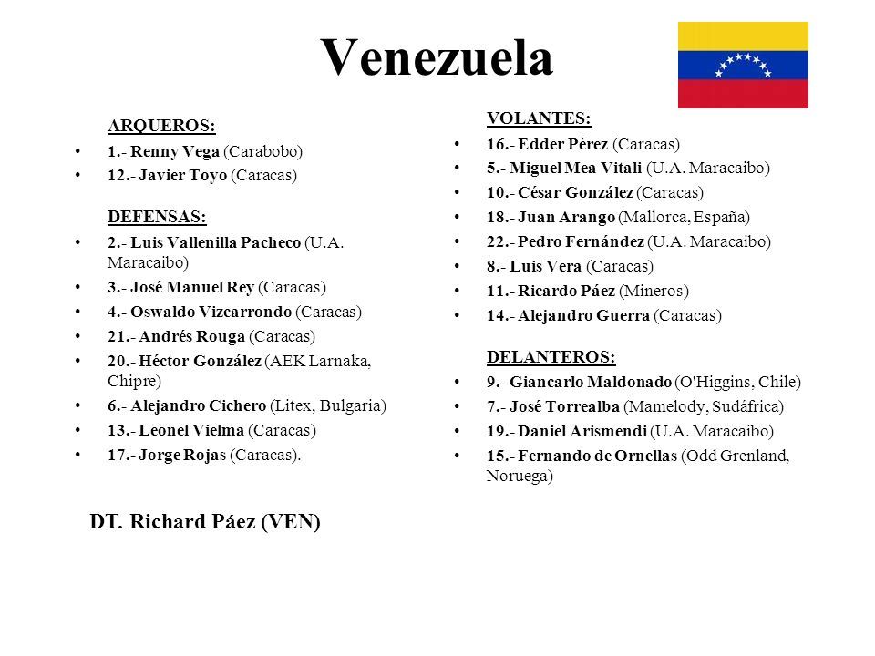 Venezuela ARQUEROS: 1.- Renny Vega (Carabobo) 12.- Javier Toyo (Caracas) DEFENSAS: 2.- Luis Vallenilla Pacheco (U.A. Maracaibo) 3.- José Manuel Rey (C