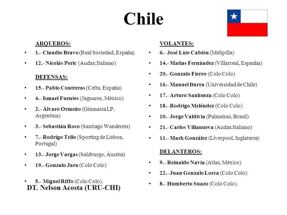 Chile ARQUEROS: 1.- Claudio Bravo (Real Sociedad, España) 12.- Nicolás Peric (Audax Italiano) DEFENSAS: 15.- Pablo Contreras (Celta, España) 4.- Ismae