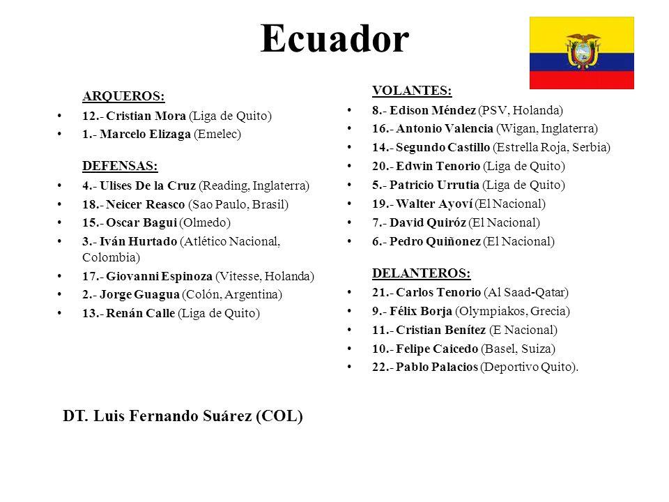 Ecuador ARQUEROS: 12.- Cristian Mora (Liga de Quito) 1.- Marcelo Elizaga (Emelec) DEFENSAS: 4.- Ulises De la Cruz (Reading, Inglaterra) 18.- Neicer Re