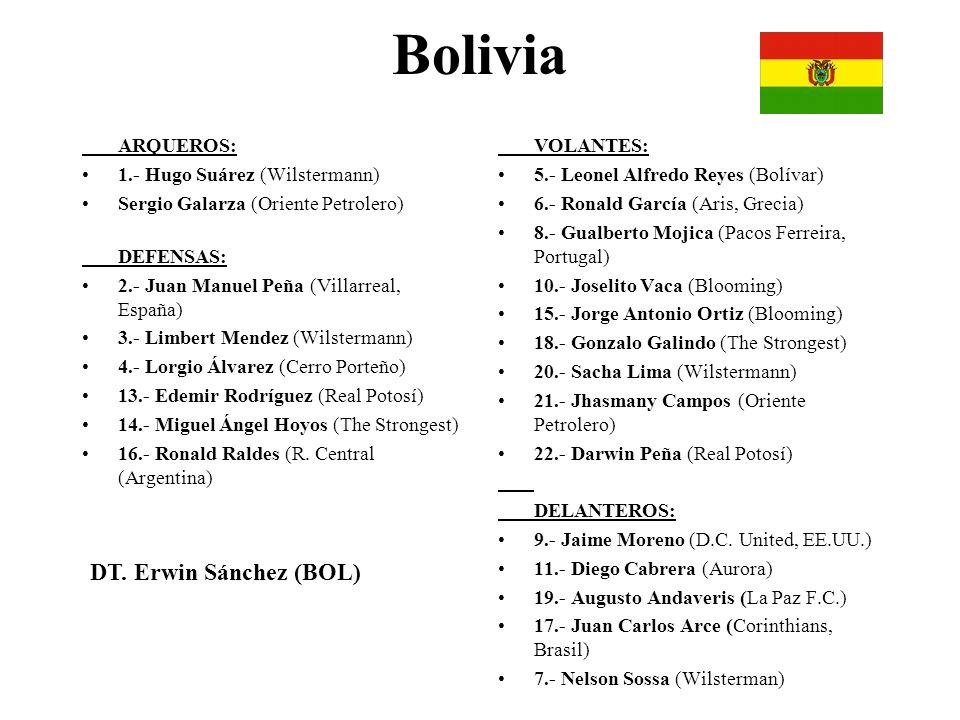 Bolivia ARQUEROS: 1.- Hugo Suárez (Wilstermann) Sergio Galarza (Oriente Petrolero) DEFENSAS: 2.- Juan Manuel Peña (Villarreal, España) 3.- Limbert Men