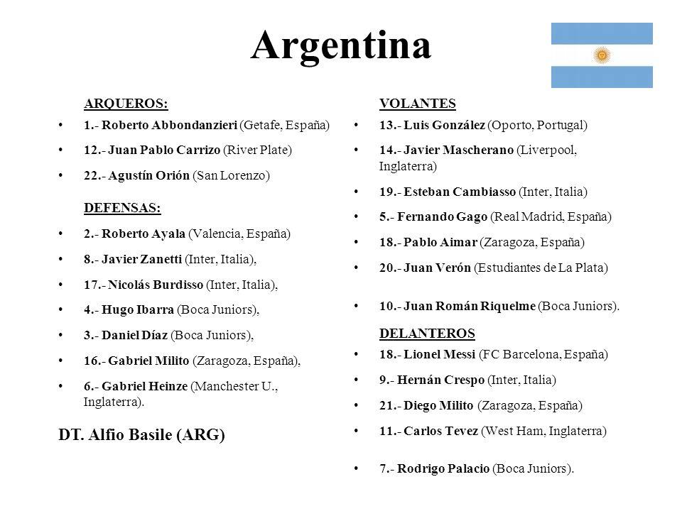 Argentina ARQUEROS: 1.- Roberto Abbondanzieri (Getafe, España) 12.- Juan Pablo Carrizo (River Plate) 22.- Agustín Orión (San Lorenzo) DEFENSAS: 2.- Ro