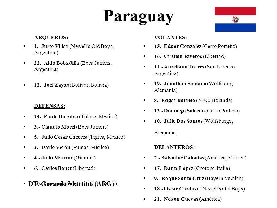 Paraguay ARQUEROS: 1.- Justo Villar (Newell's Old Boys, Argentina) 22.- Aldo Bobadilla (Boca Juniors, Argentina) 12.- Joel Zayas (Bolívar, Bolivia) DE