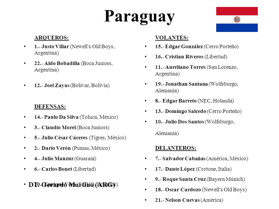 Colombia ARQUEROS: 1.- Miguel Calero (Pachuca, México) 12.- Robinsón Zapata (Cúcuta) DEFENSAS: 4.- Gerardo Vallejo (Tolima) 2.- Iván Córdoba (Inter de Milán, Italia) 14.- Amaranto Perea (A.