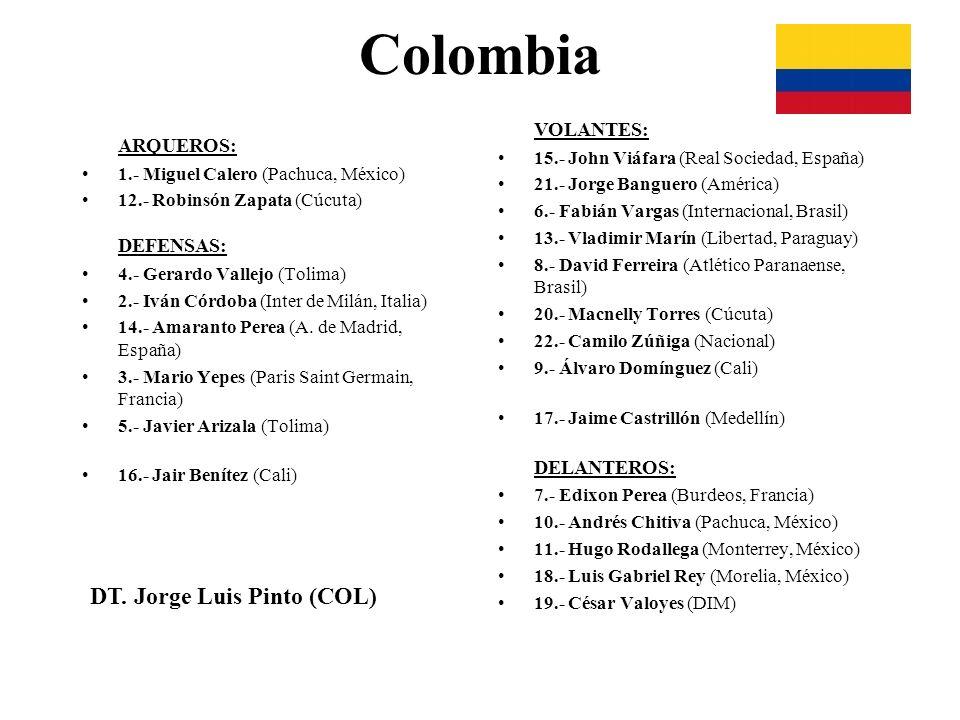 Colombia ARQUEROS: 1.- Miguel Calero (Pachuca, México) 12.- Robinsón Zapata (Cúcuta) DEFENSAS: 4.- Gerardo Vallejo (Tolima) 2.- Iván Córdoba (Inter de