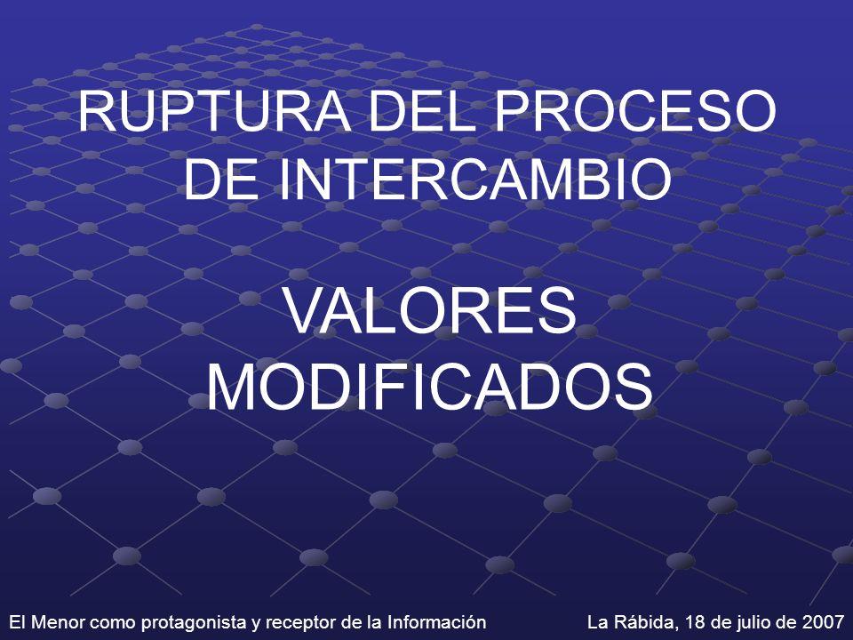 El Menor como protagonista y receptor de la Información La Rábida, 18 de julio de 2007 RUPTURA DEL PROCESO DE INTERCAMBIO VALORES MODIFICADOS