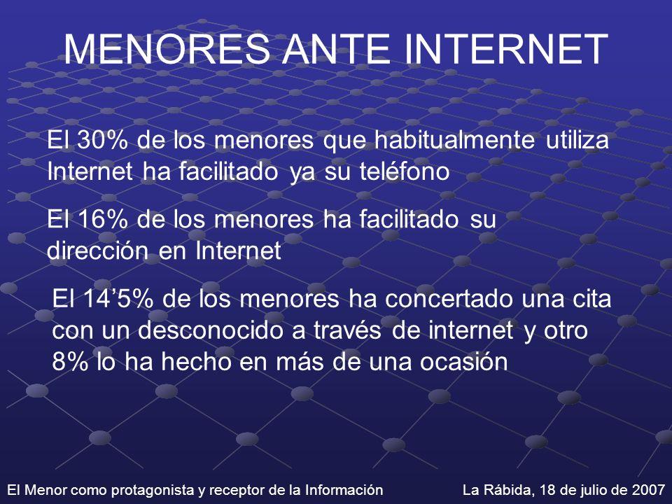 El Menor como protagonista y receptor de la Información La Rábida, 18 de julio de 2007 MENORES ANTE INTERNET El 30% de los menores que habitualmente u