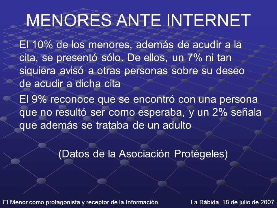 El Menor como protagonista y receptor de la Información La Rábida, 18 de julio de 2007 MENORES ANTE INTERNET El 10% de los menores, además de acudir a