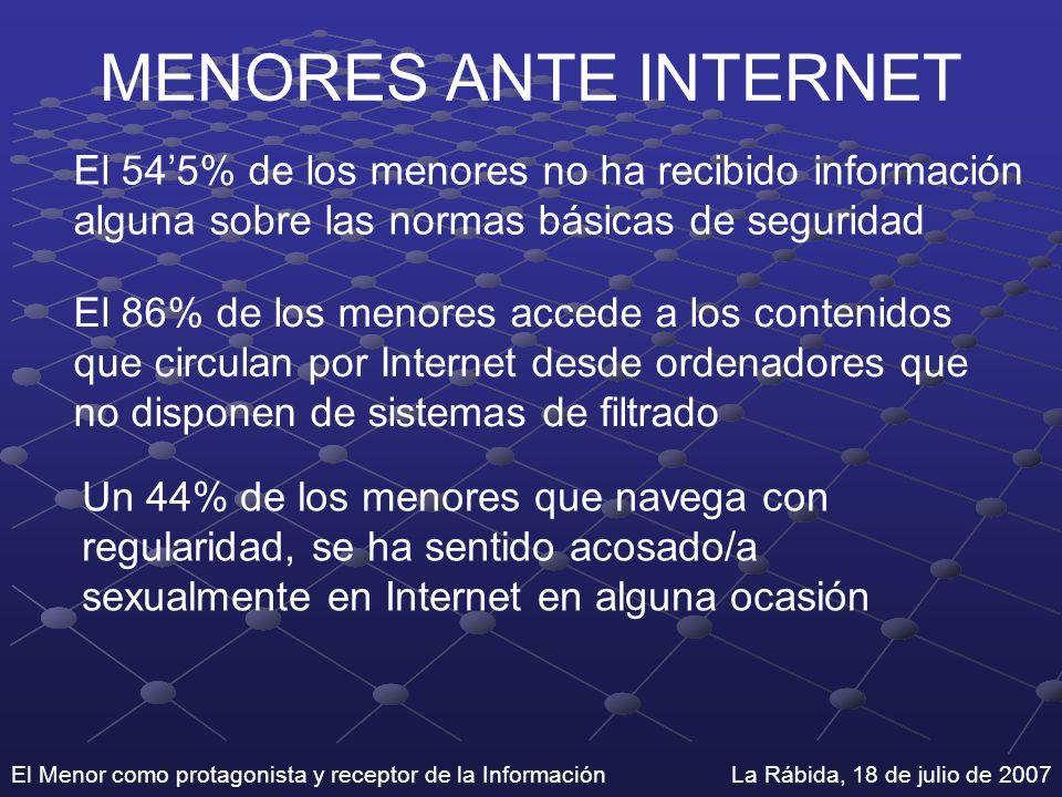 El Menor como protagonista y receptor de la Información La Rábida, 18 de julio de 2007 MENORES ANTE INTERNET El 545% de los menores no ha recibido inf