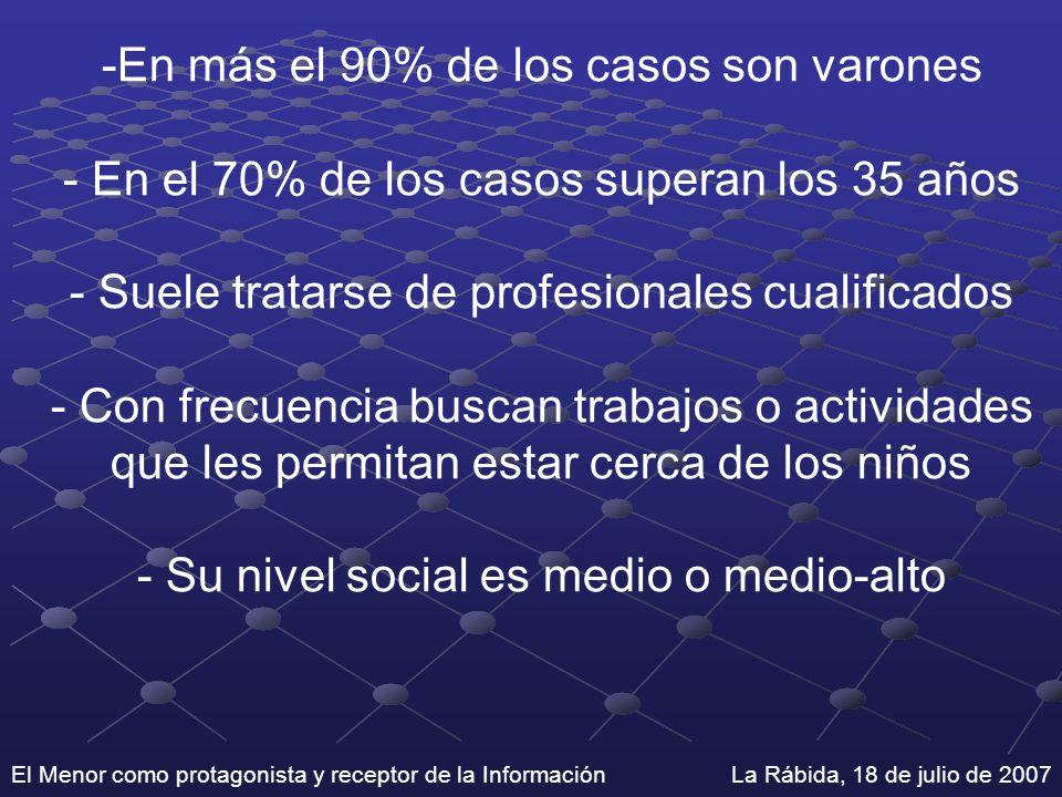 El Menor como protagonista y receptor de la Información La Rábida, 18 de julio de 2007 -En más el 90% de los casos son varones - En el 70% de los caso