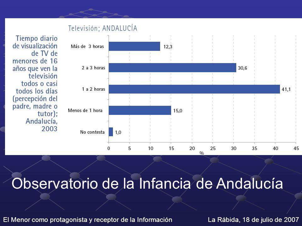El Menor como protagonista y receptor de la Información La Rábida, 18 de julio de 2007 Observatorio de la Infancia de Andalucía