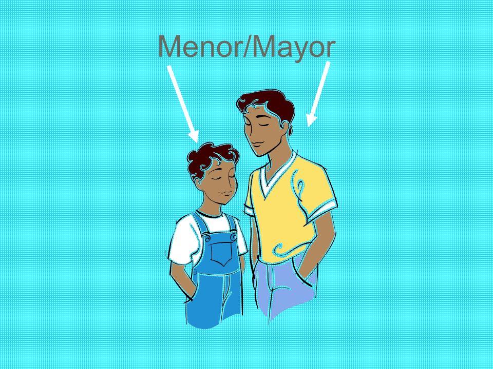 Menor/Mayor