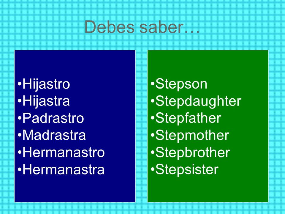 Debes saber… Hijastro Hijastra Padrastro Madrastra Hermanastro Hermanastra Stepson Stepdaughter Stepfather Stepmother Stepbrother Stepsister