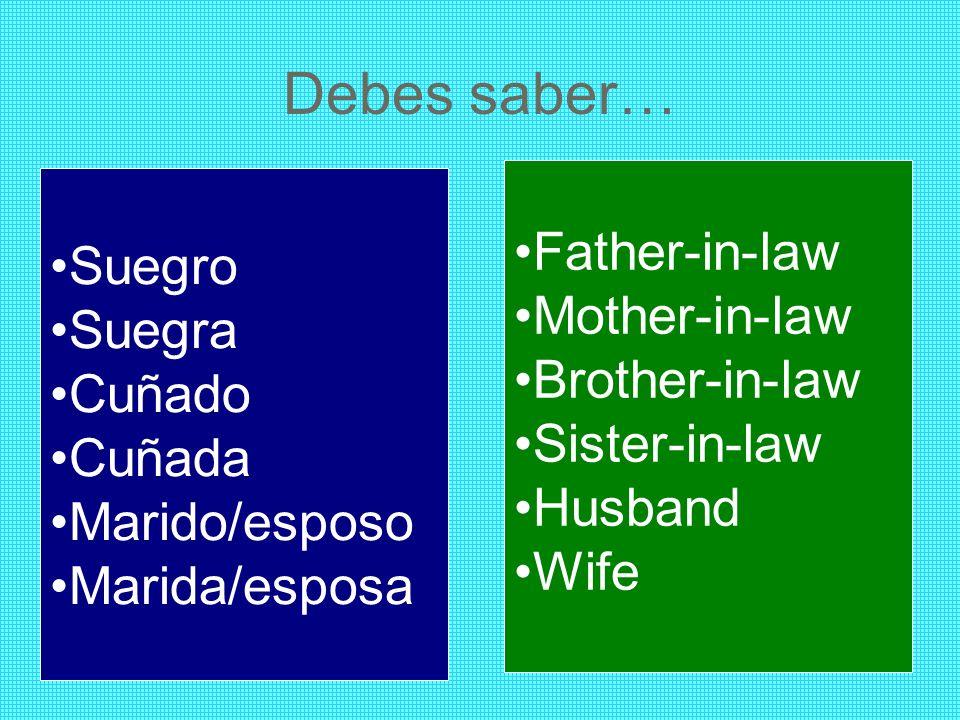 Debes saber… Suegro Suegra Cuñado Cuñada Marido/esposo Marida/esposa Father-in-law Mother-in-law Brother-in-law Sister-in-law Husband Wife