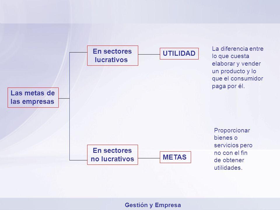 Las metas de las empresas En sectores lucrativos: En sectores no lucrativos UTILIDAD METAS La diferencia entre lo que cuesta elaborar y vender un prod