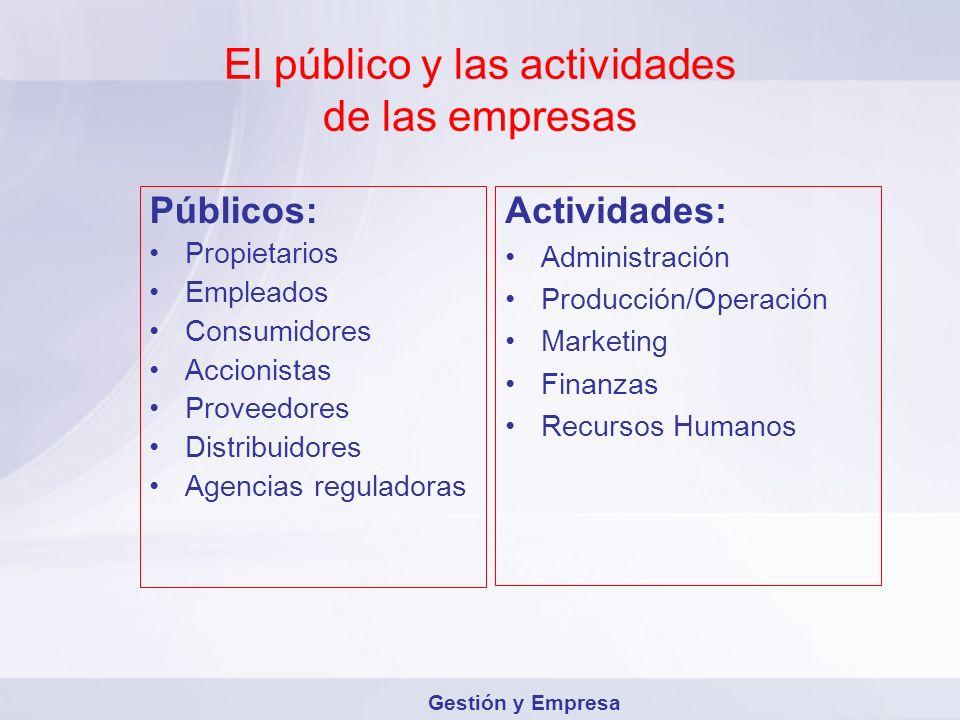 El público y las actividades de las empresas Públicos: Propietarios Empleados Consumidores Accionistas Proveedores Distribuidores Agencias reguladoras
