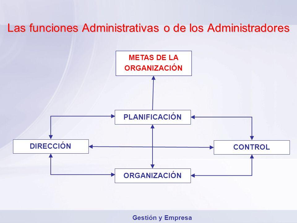 Las funciones Administrativas o de los Administradores METAS DE LA ORGANIZACIÓN PLANIFICACIÓN ORGANIZACIÓN CONTROLDIRECCIÓN Gestión y Empresa