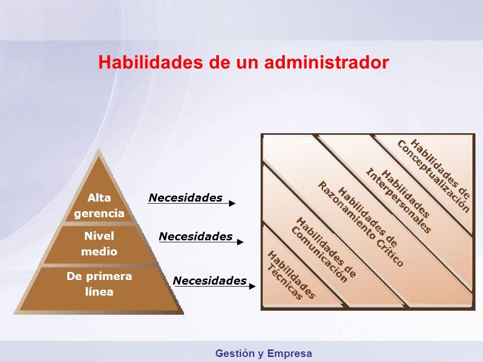 Habilidades de un administrador Necesidades Alta gerencia Nivel medio De primera línea Gestión y Empresa