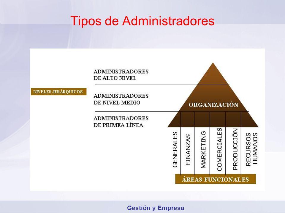 Tipos de Administradores Gestión y Empresa