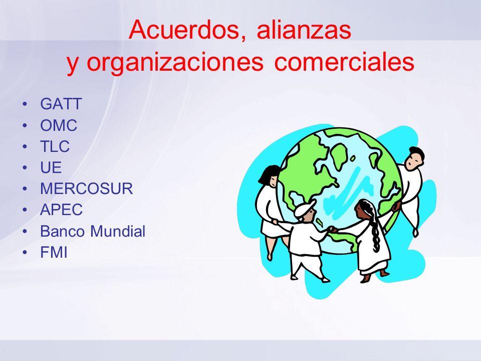Acuerdos, alianzas y organizaciones comerciales GATT OMC TLC UE MERCOSUR APEC Banco Mundial FMI