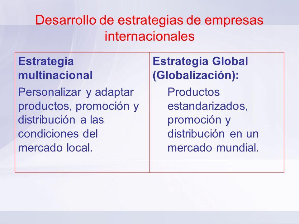Desarrollo de estrategias de empresas internacionales Estrategia multinacional Personalizar y adaptar productos, promoción y distribución a las condic