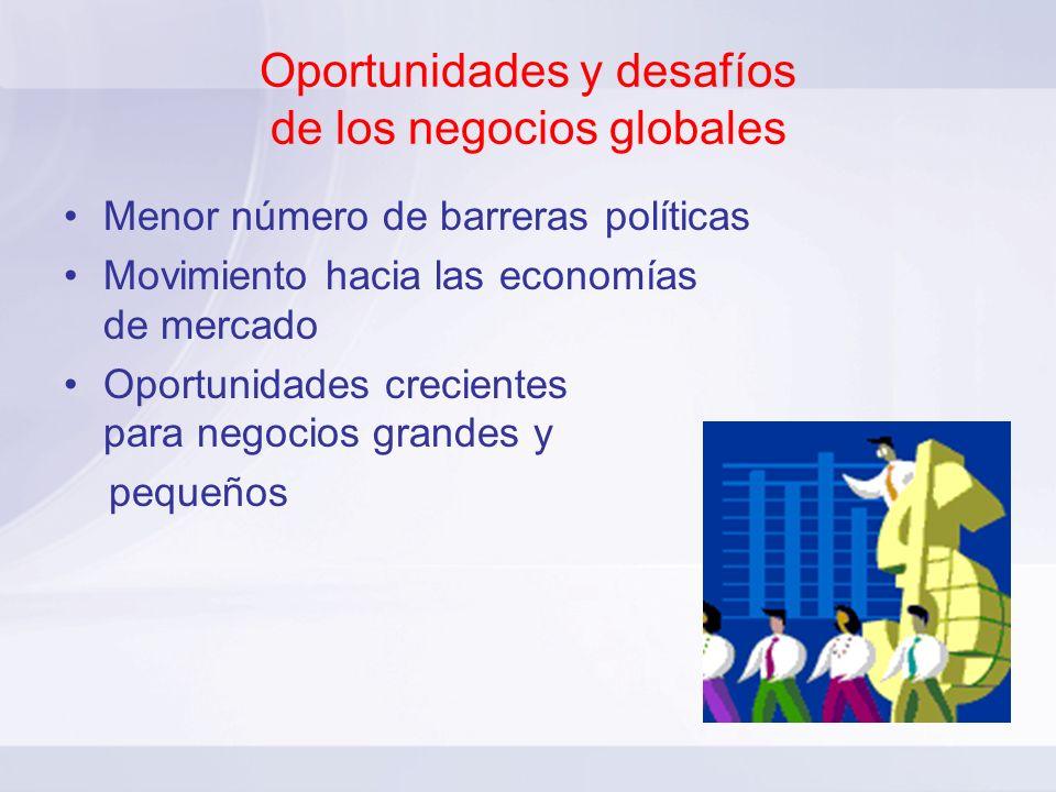 Oportunidades y desafíos de los negocios globales Menor número de barreras políticas Movimiento hacia las economías de mercado Oportunidades creciente