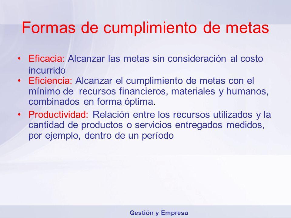 Ciclos económicos Expansión Contracción Tiempo Economía Gestión y Empresa