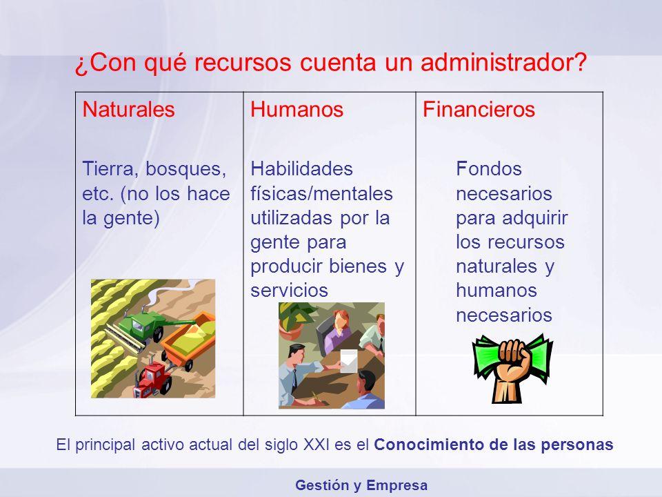 ¿Con qué recursos cuenta un administrador? Naturales Tierra, bosques, etc. (no los hace la gente) Humanos Habilidades físicas/mentales utilizadas por