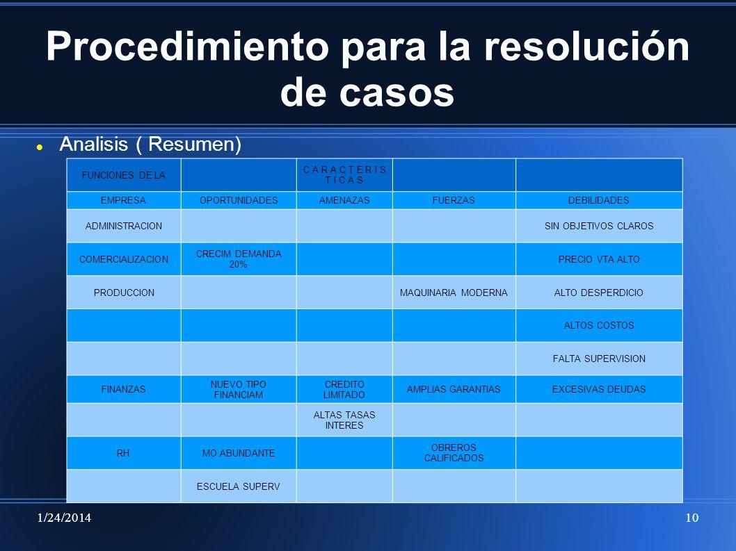 1/24/201410 Procedimiento para la resolución de casos Analisis ( Resumen) FUNCIONES DE LA C A R A C T E R I S T I C A S EMPRESAOPORTUNIDADESAMENAZASFU