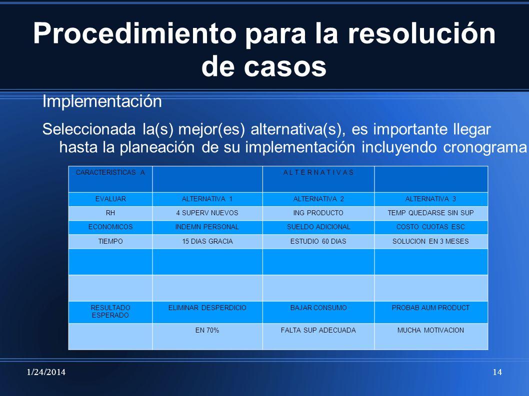 1/24/201414 Procedimiento para la resolución de casos Implementación Seleccionada la(s) mejor(es) alternativa(s), es importante llegar hasta la planea