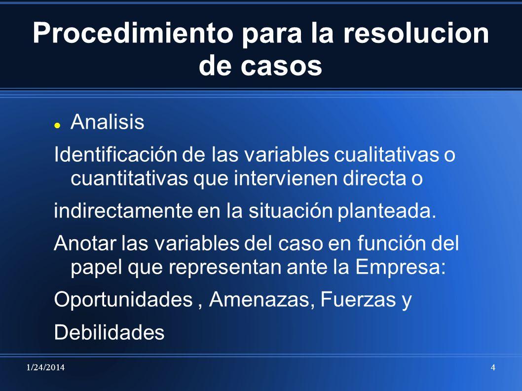 1/24/20144 Procedimiento para la resolucion de casos Analisis Identificación de las variables cualitativas o cuantitativas que intervienen directa o i