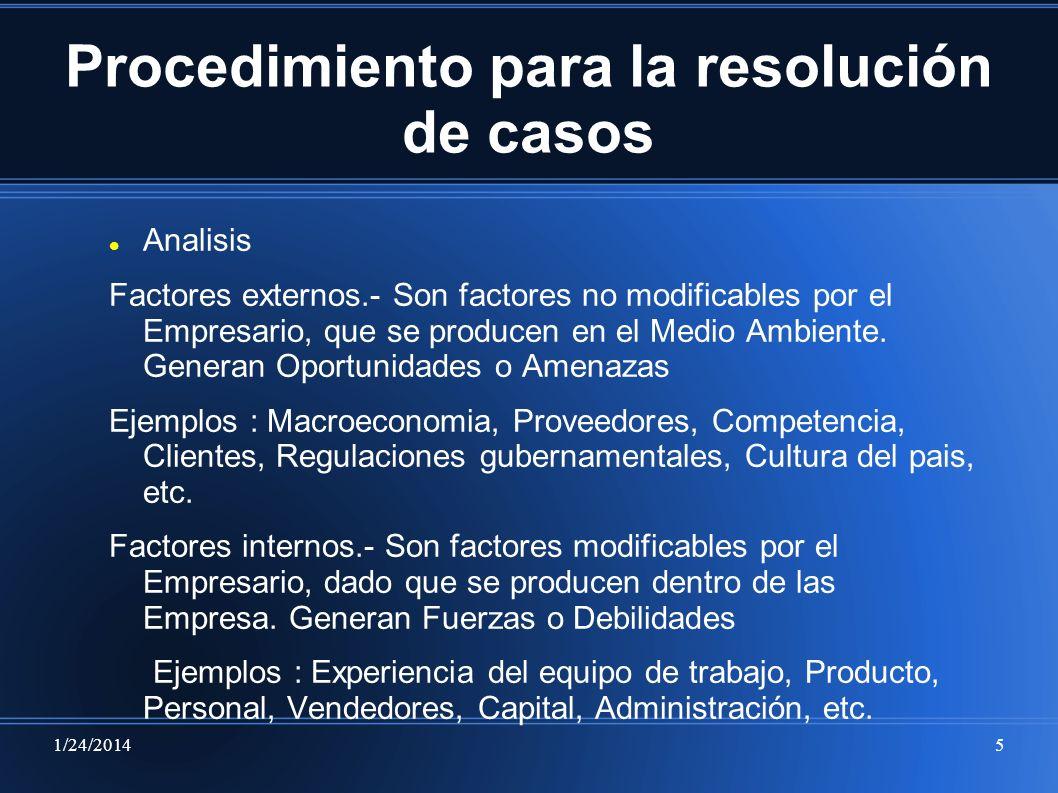 1/24/20145 Procedimiento para la resolución de casos Analisis Factores externos.- Son factores no modificables por el Empresario, que se producen en e