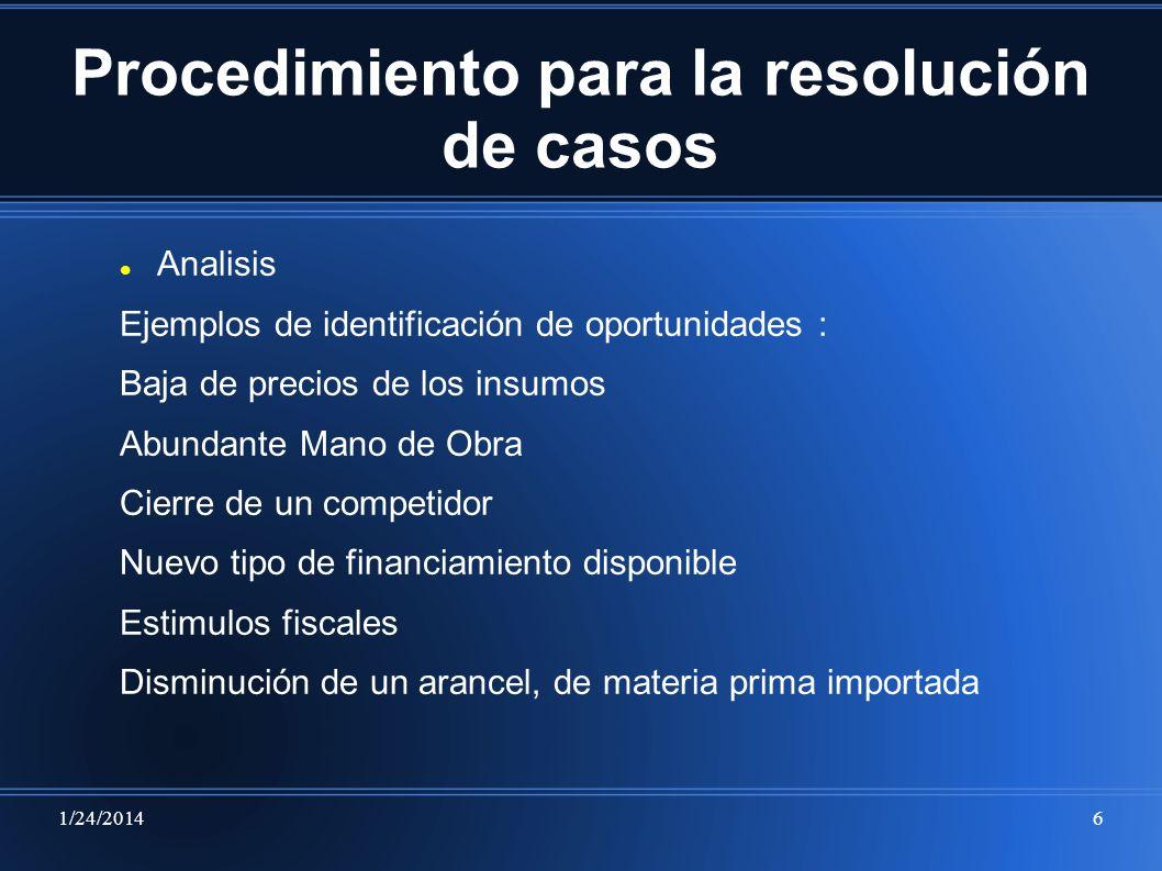 1/24/20146 Procedimiento para la resolución de casos Analisis Ejemplos de identificación de oportunidades : Baja de precios de los insumos Abundante M