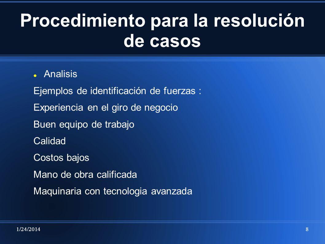 1/24/20148 Procedimiento para la resolución de casos Analisis Ejemplos de identificación de fuerzas : Experiencia en el giro de negocio Buen equipo de