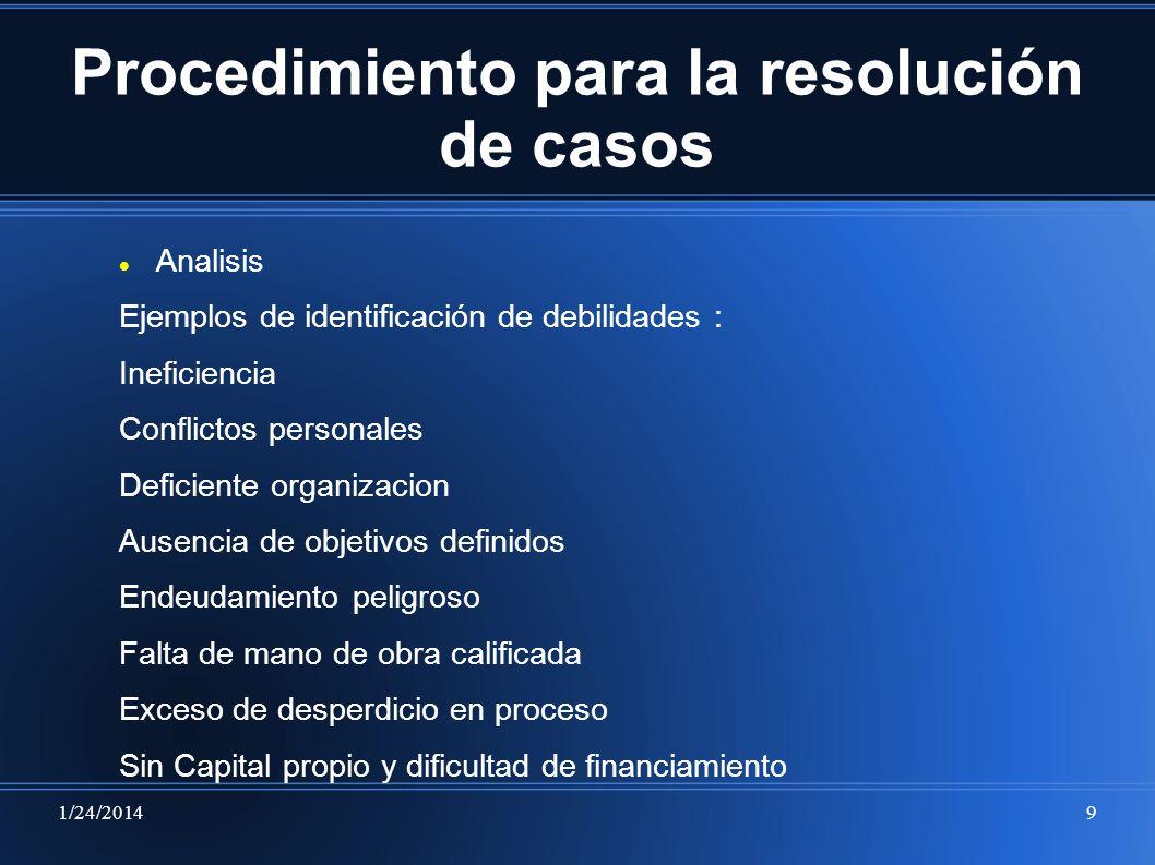 1/24/20149 Procedimiento para la resolución de casos Analisis Ejemplos de identificación de debilidades : Ineficiencia Conflictos personales Deficient