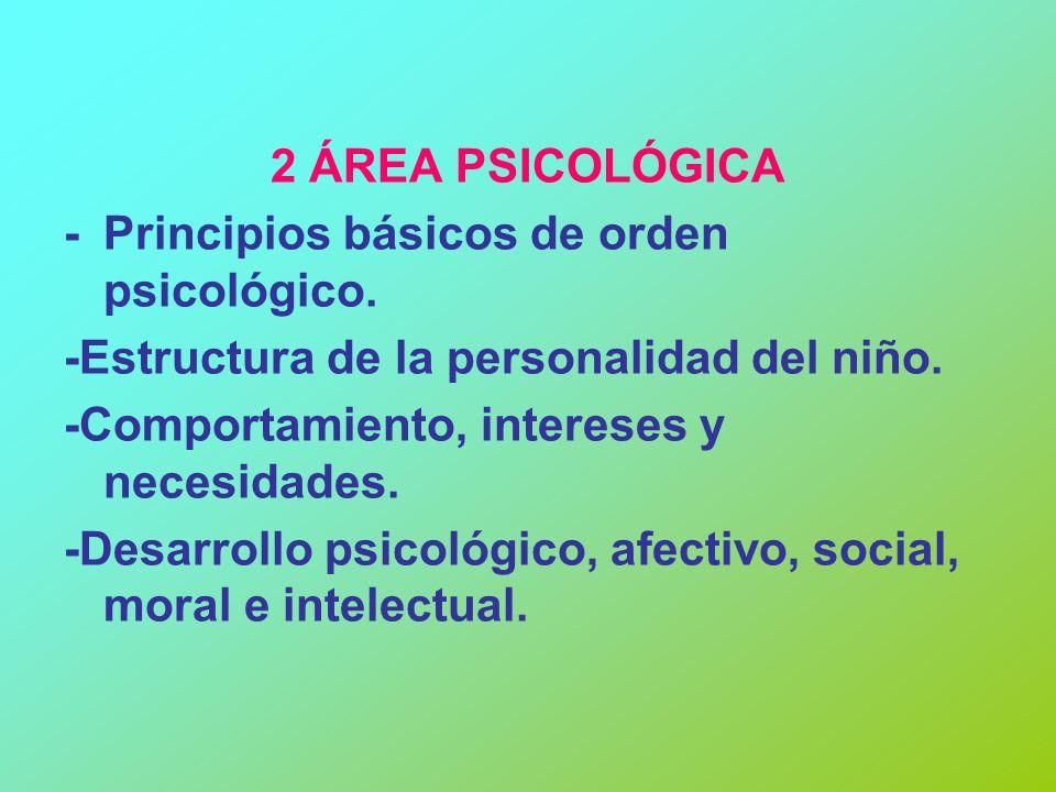 2 ÁREA PSICOLÓGICA -Principios básicos de orden psicológico. -Estructura de la personalidad del niño. -Comportamiento, intereses y necesidades. -Desar