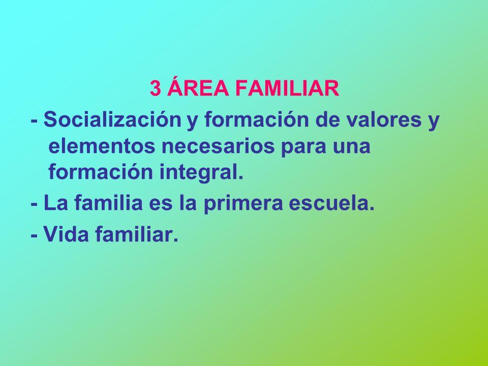 3 ÁREA FAMILIAR - Socialización y formación de valores y elementos necesarios para una formación integral. - La familia es la primera escuela. - Vida