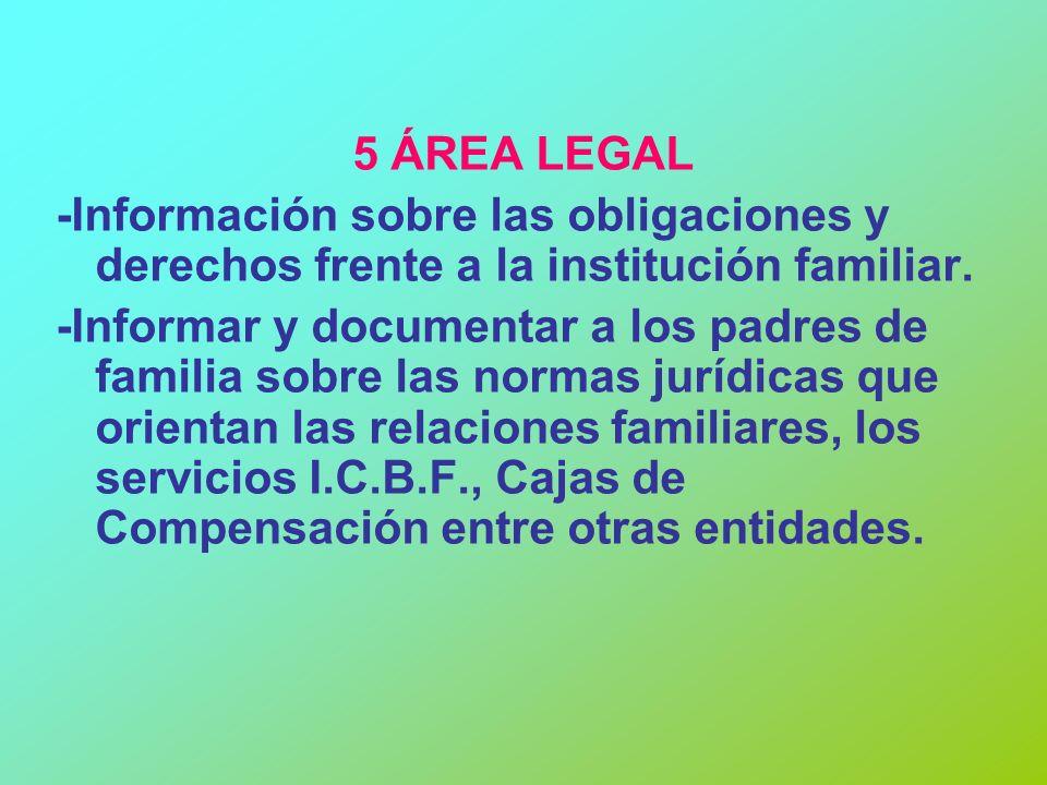 5 ÁREA LEGAL -Información sobre las obligaciones y derechos frente a la institución familiar. -Informar y documentar a los padres de familia sobre las